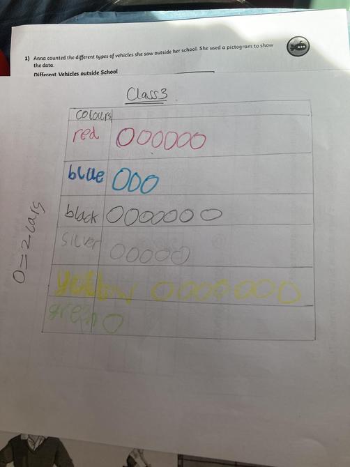 Brilliant maths work Areeb!