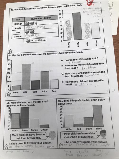 Excellent maths work Charlotte!