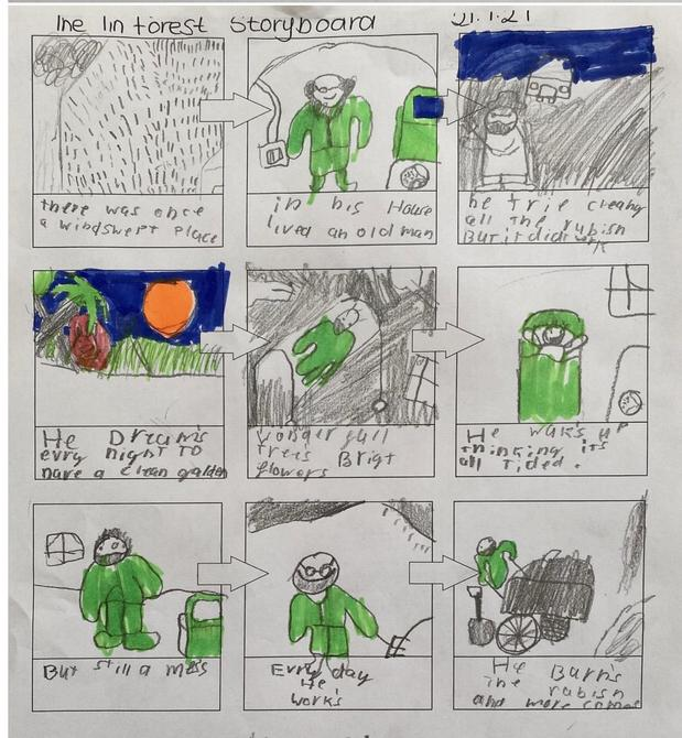 Great storyboard Charlie