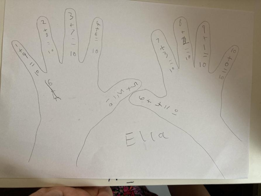 Brilliant Maths Ella