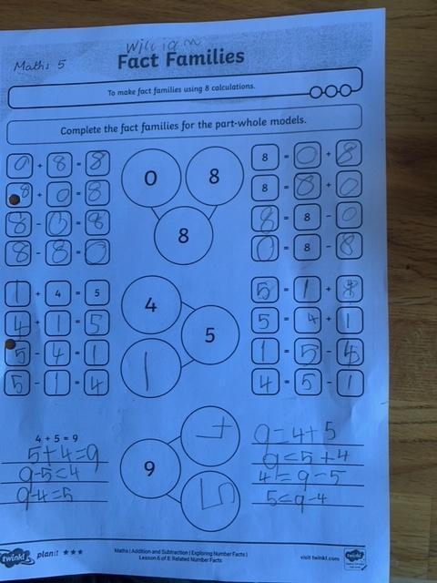 Fantastic Maths William