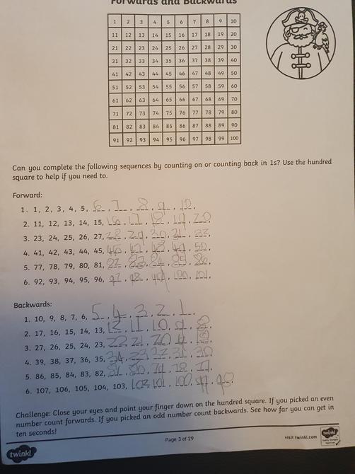 Brilliant Maths Dominic