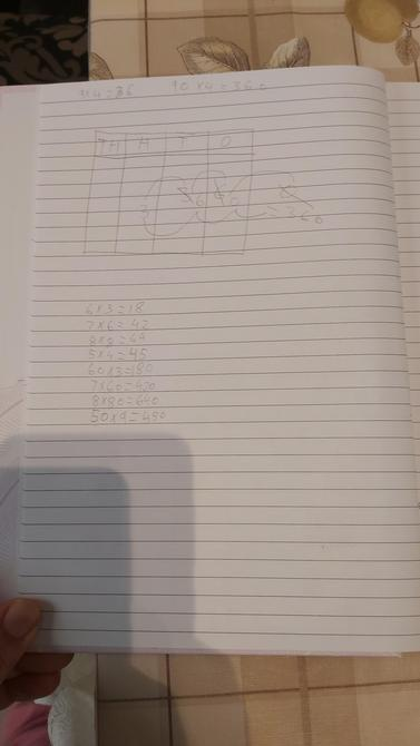 Good jottings for maths by Rehan