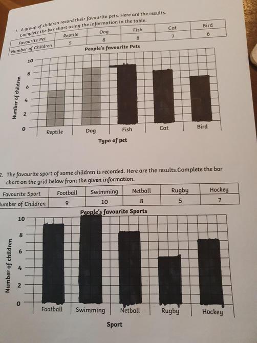 Excellent maths work Lewis!