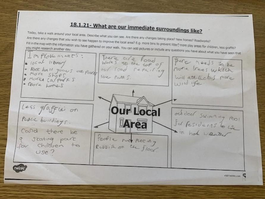 Local area survey by Jack