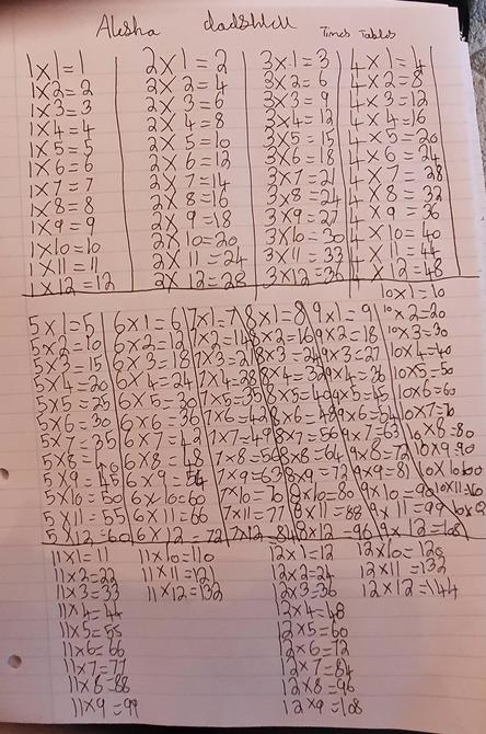 Alesha has been busy practising her times tables.