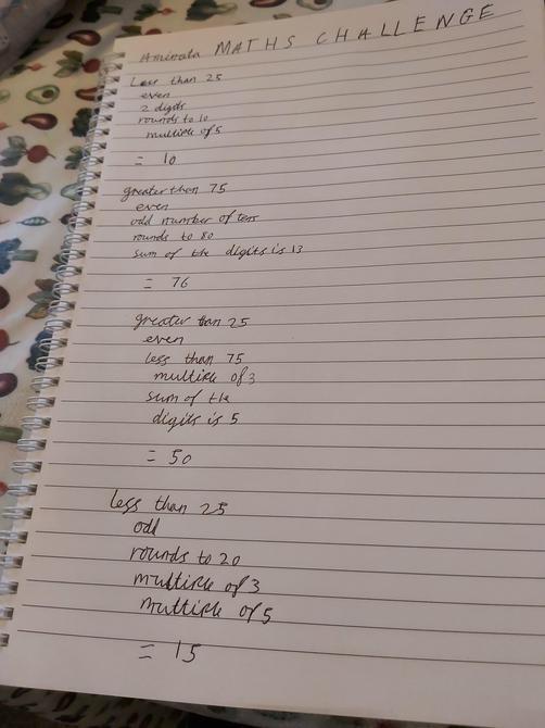 Maths by Aminata