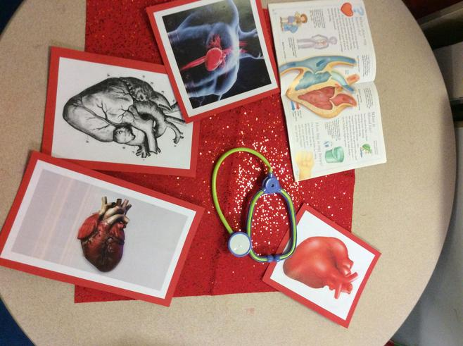 Finding out about our real hearts
