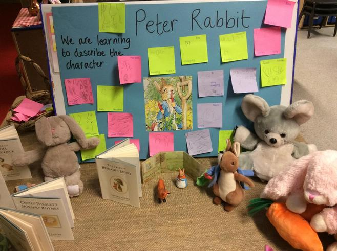 Our Peter Rabbit Book Talk session!
