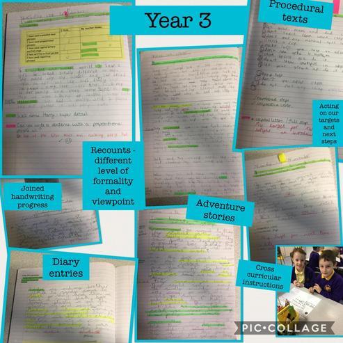 Great cross curricular work in Year 3