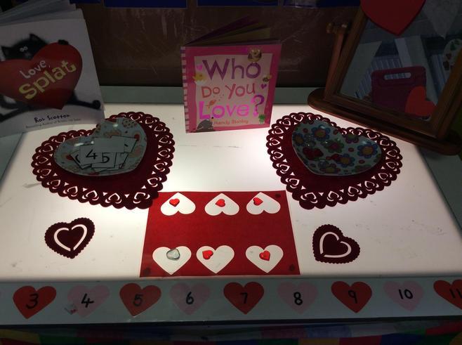 Valentines numbers