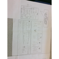 We created graphic scores for our compositions