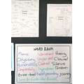 Here are some words we liked from a range of text.