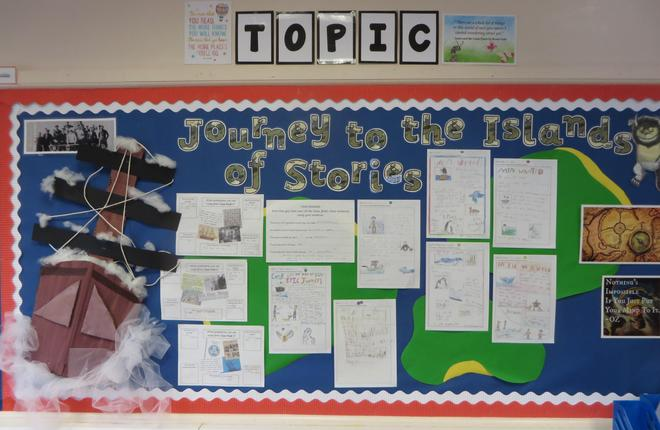 Our persuasive writing display