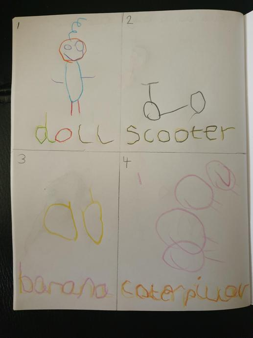 Syllables learning with Ella