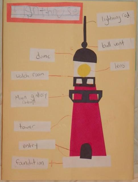 Example of a labelled lighthouse