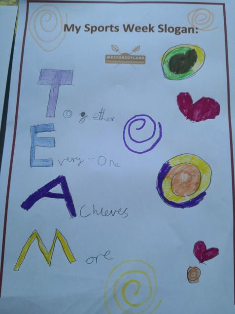 What a fantastic acrostic slogan Isobel!!