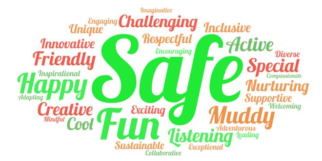 Wordle to describe our school