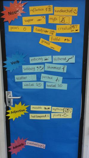 A key stage 1 vocabulary display