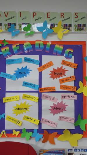 A key Stage 2 vocabulary display