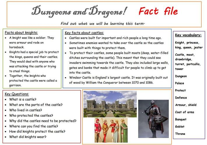 Term 4 Factfile