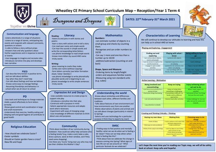 Term 4 Curriculum map