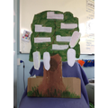 Bunny created Henry's family tree as a tree!