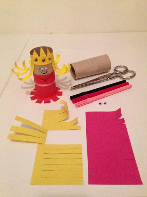 Materials needed for Princess tube