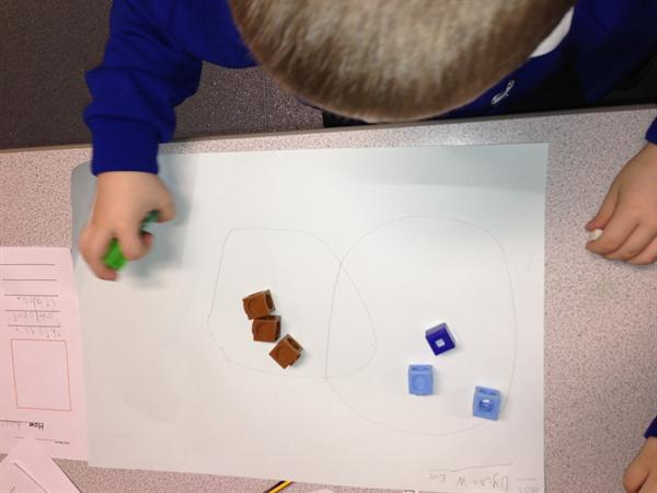 We can SORT objects and explain why we did it!!!!
