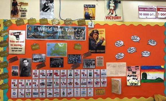 Classroom display to support learning
