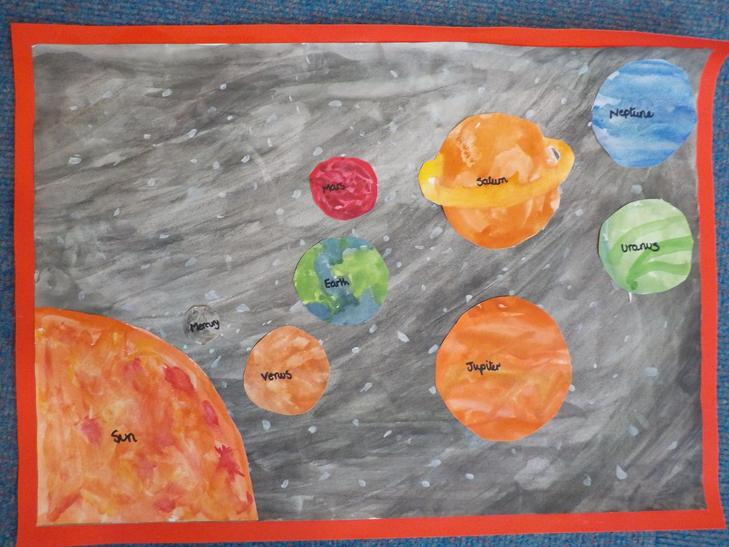We painted our Solar System.