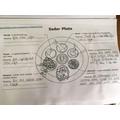 Super Seder Plate
