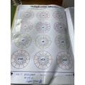 Marvellous Multiplication Wheels