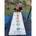 FB Solar System work for Cubs badge