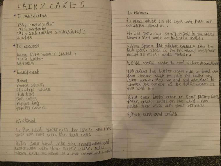 Zak's recipe for his delicious fairy buns.