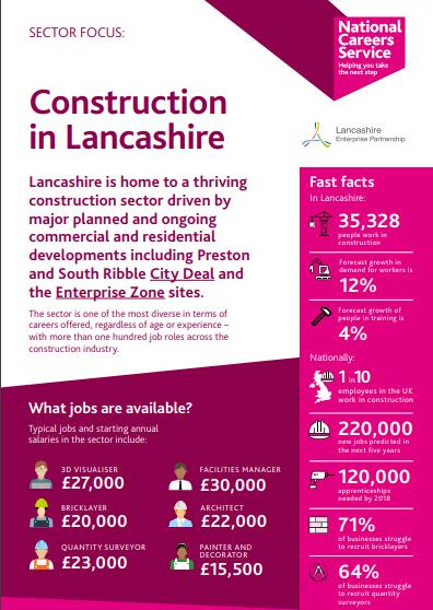 Lancashire Skills Hub -   Construction in Lancashire Fact sheet