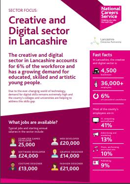 Lancashire Skills Hub-  Creative and Digital Sector in Lancashire