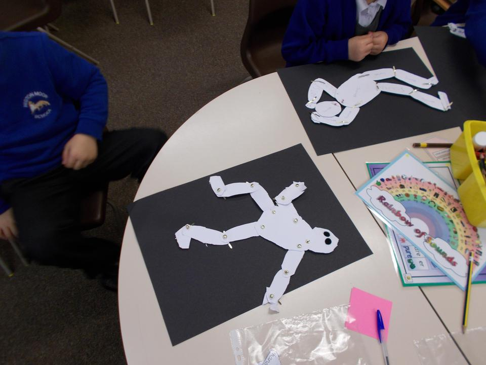 Making moving body parts in Year 1.