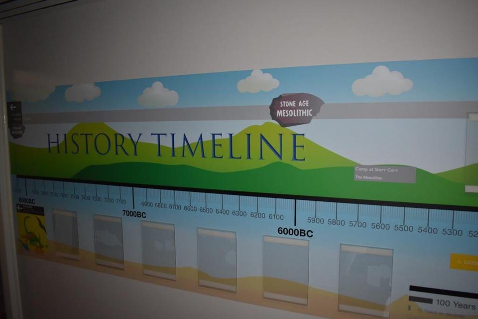 Start of Timeline