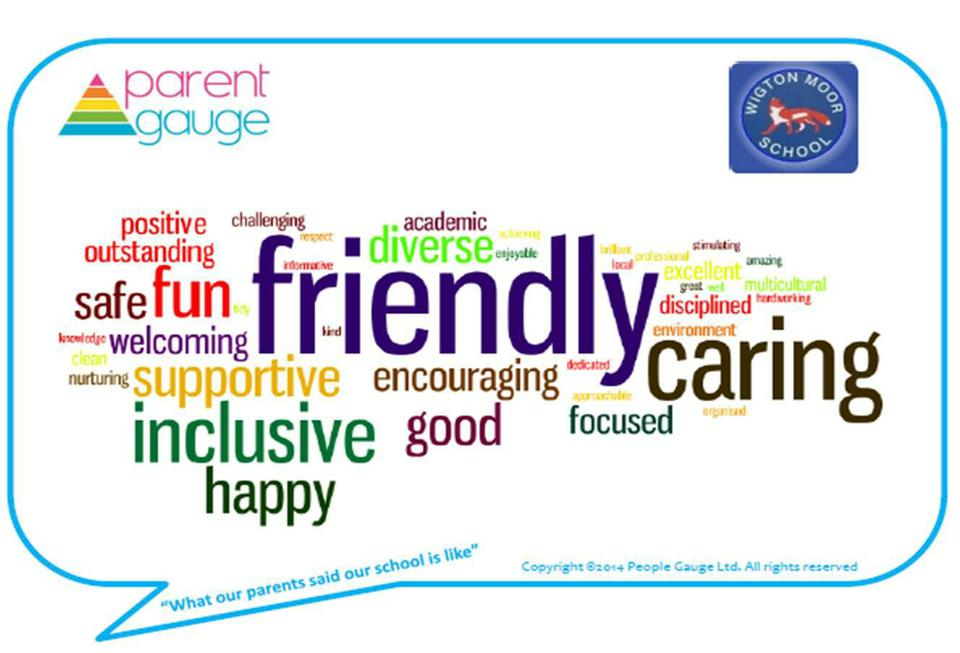 2014 Parent Gauge - Our school is...