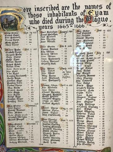 Record of deaths