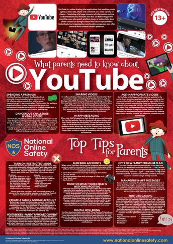 A Guide for parents about YouTube