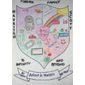 My design of Our Family Coat of Arms