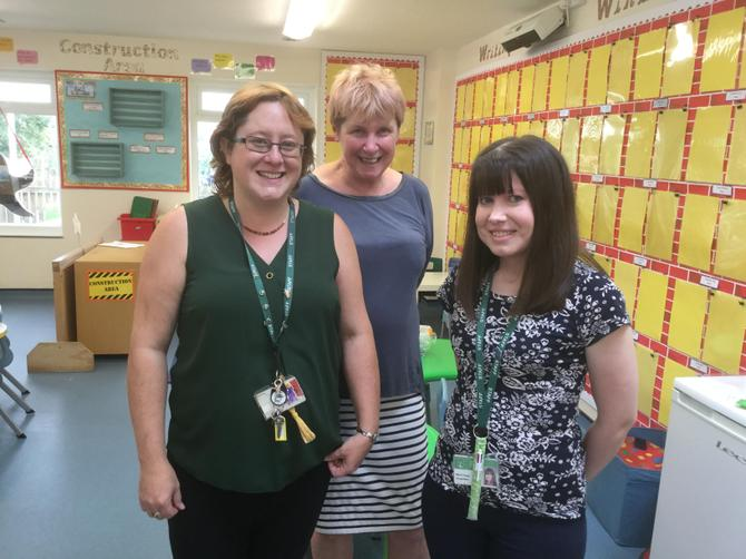 Miss Mogford, Mrs Holbrook and Miss Young (TAs)