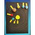 Colby's Solar System