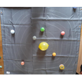Florence - Solar System Model