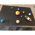 Malachy's Solar System