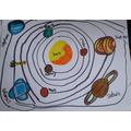 Carmen's Solar System