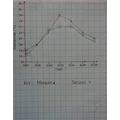 Zach's Maths 1.JPG