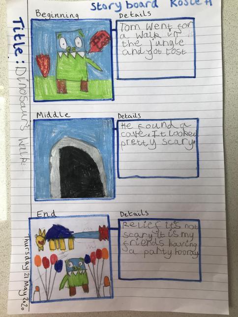 Rosie's story board